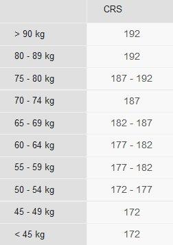 Fischer CRS Skate Size Chart