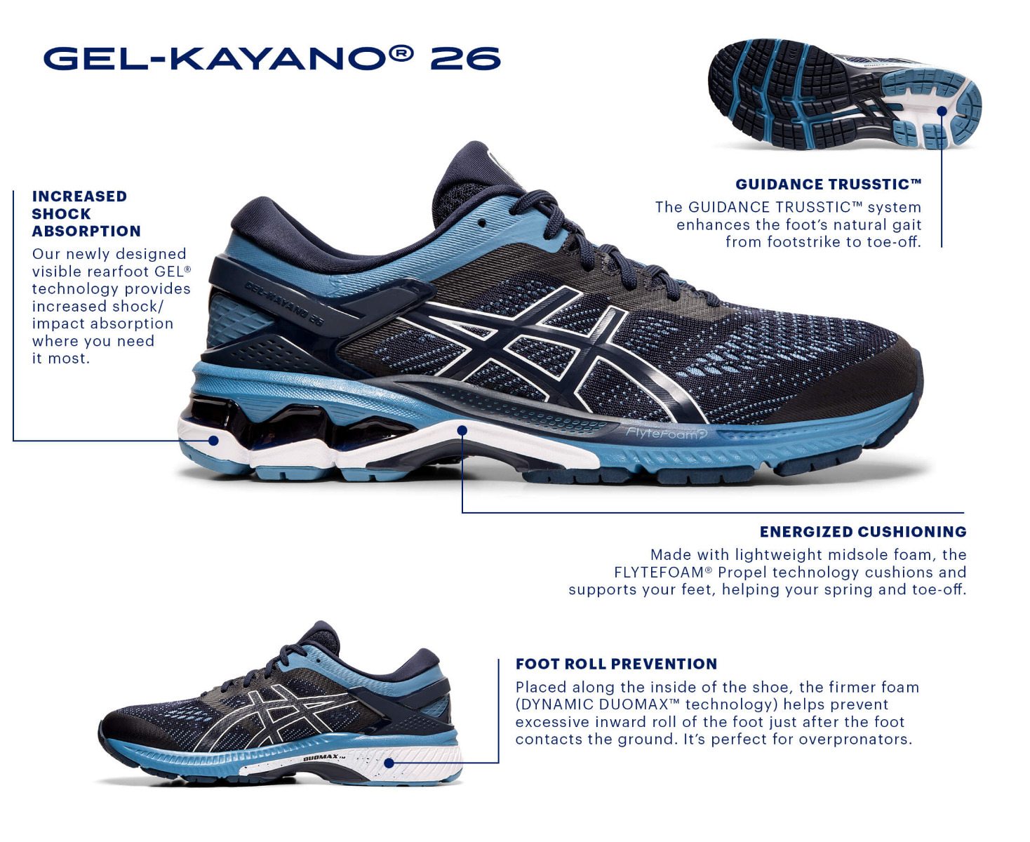 Asics ge Kayano 26 news