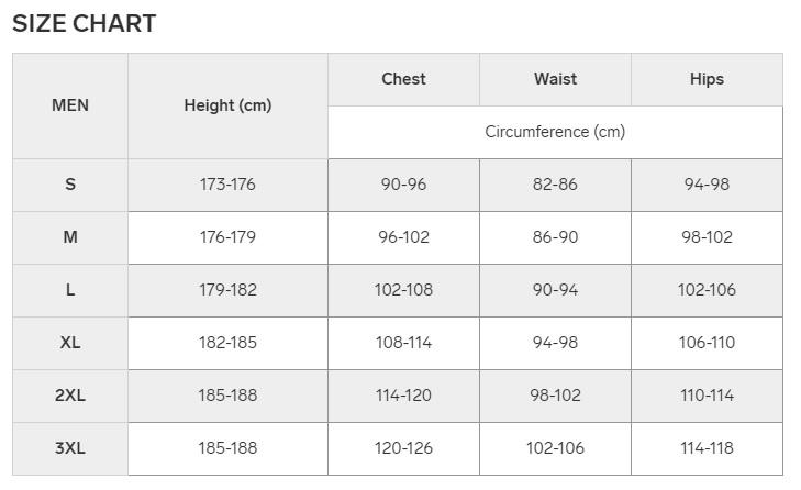 4F Size Chart