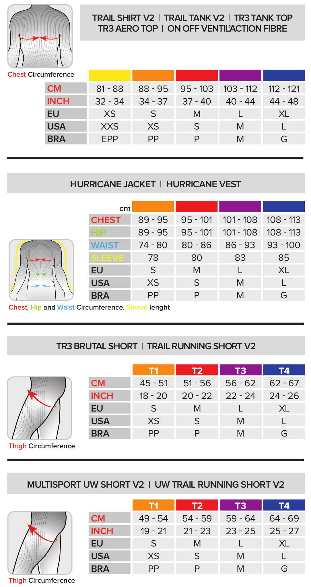 Compressport size chart 2015