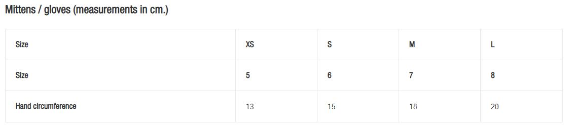 Kari Traa Size Chart