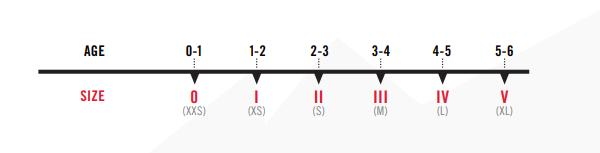 Reusch Size Chart