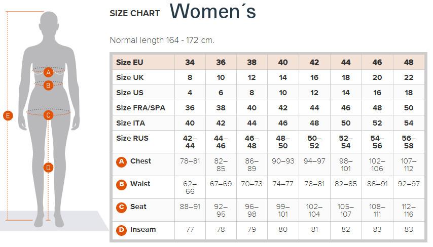 Didriksons Womens Size Chart