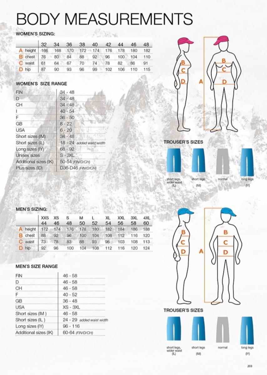icepeak izmēru tabula