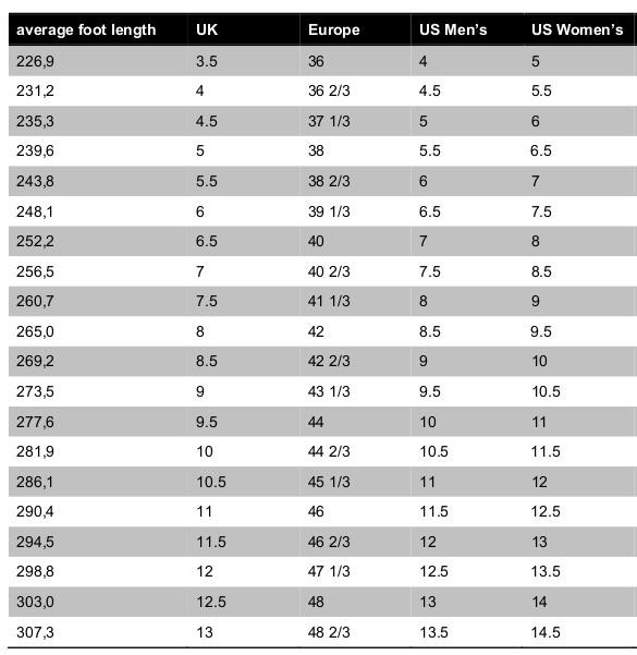Mavic footwear size chart