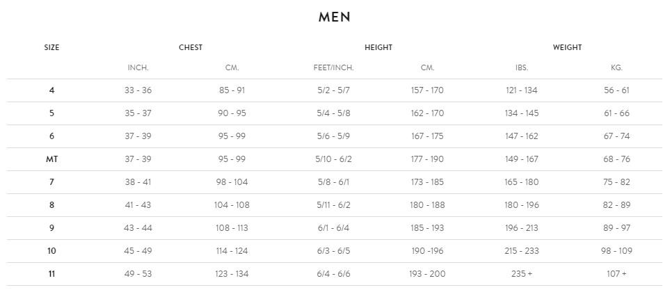 Orca Men's Size Chart