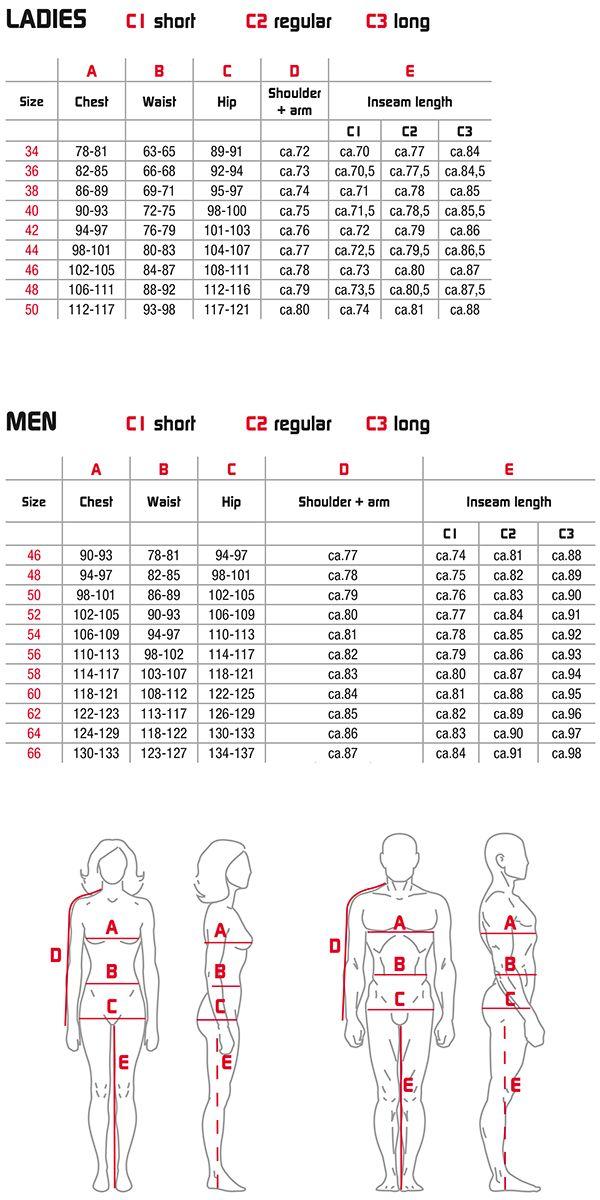 Rukka izmēru tabula