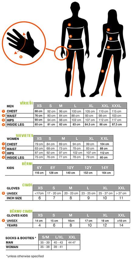 Sportful izmēru tabula